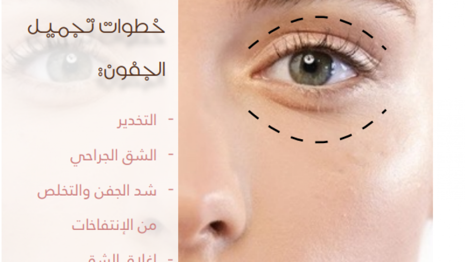 Beauty Tips for Eyelid